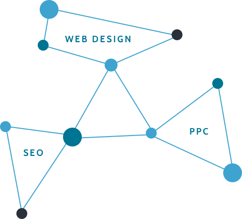 web design seo and ppc interconnected graphic