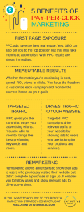 Infographic explaining the benefits