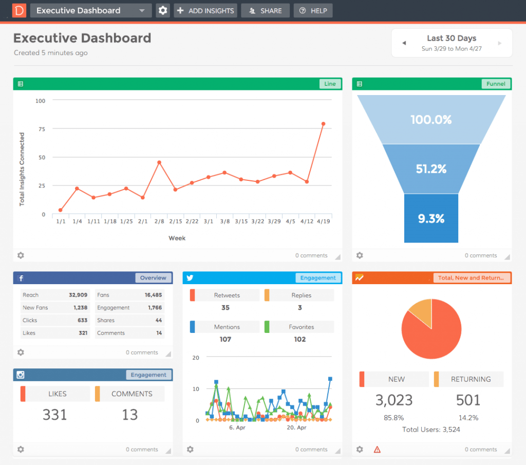 Dasheroo Marketing Dashboard