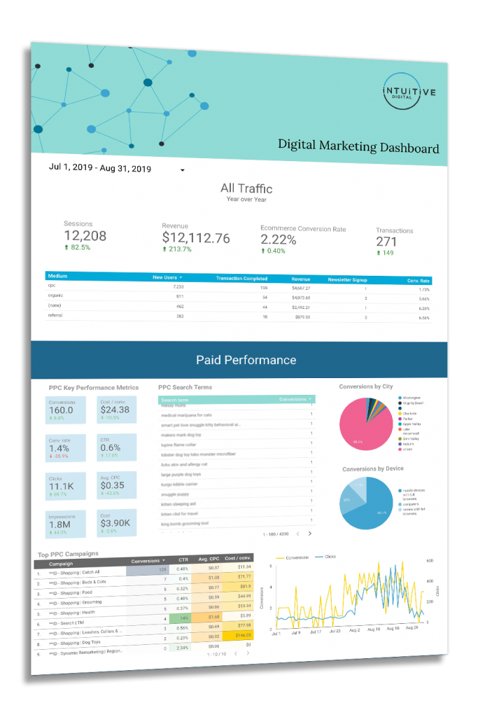 screenshot of digital marketing reporting dashboard