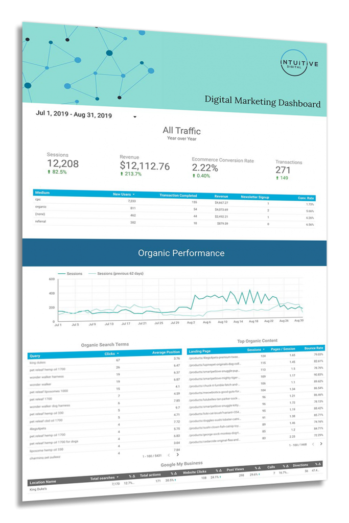 seo report dashboard