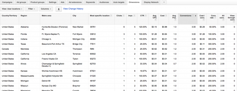 Geographic Target Bid Adjustments for Specific Location Targeting screenshot