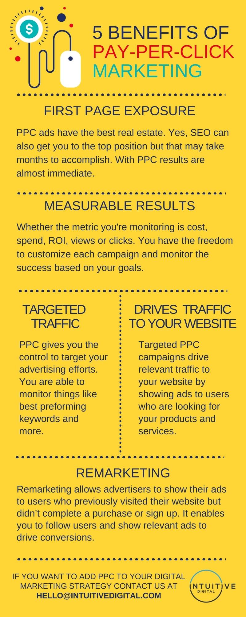 5 Benefits of Pay Per Click Marketing